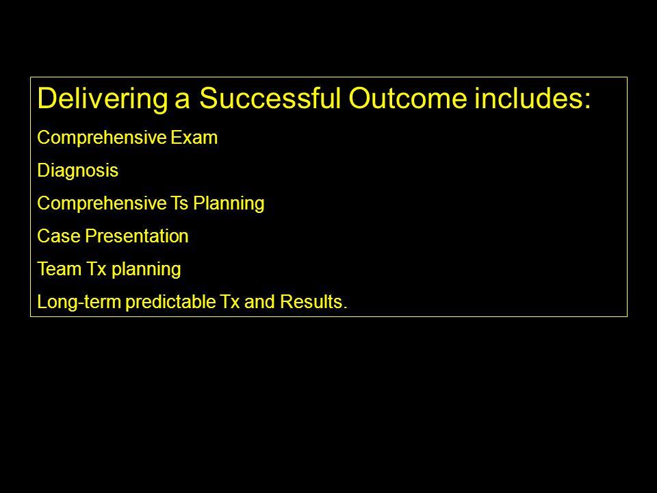 Delivering a Successful Outcome includes: