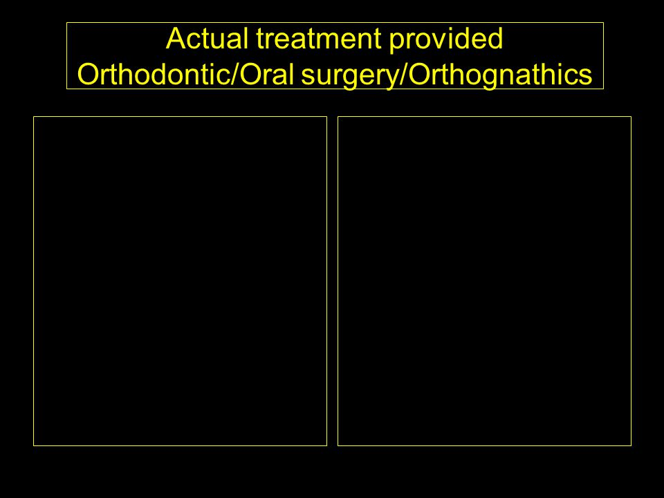 Actual treatment provided Orthodontic/Oral surgery/Orthognathics