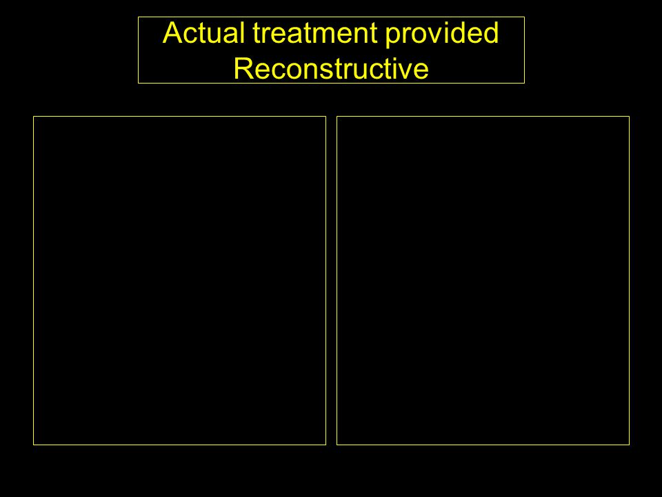Actual treatment provided