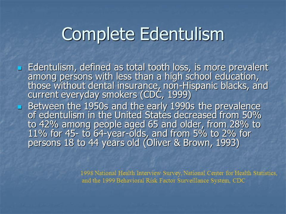 Complete Edentulism