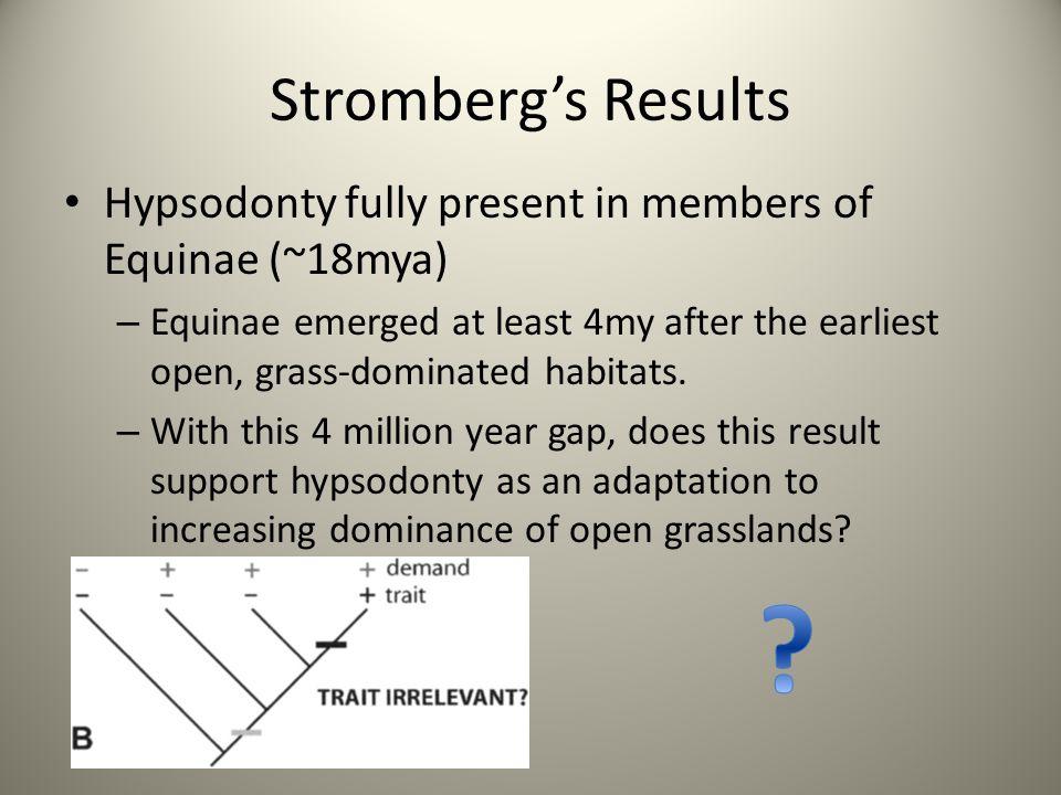 Stromberg's Results Hypsodonty fully present in members of Equinae (~18mya)