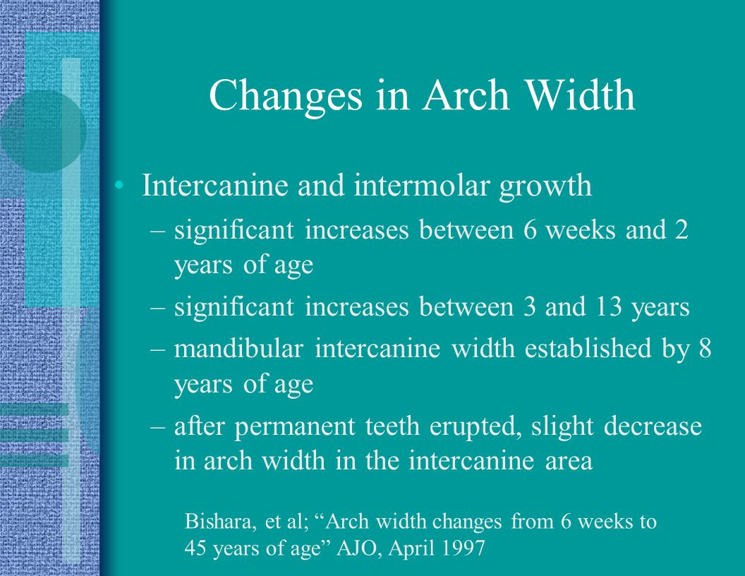 Changes in Arch Width Intercanine and intermolar growth