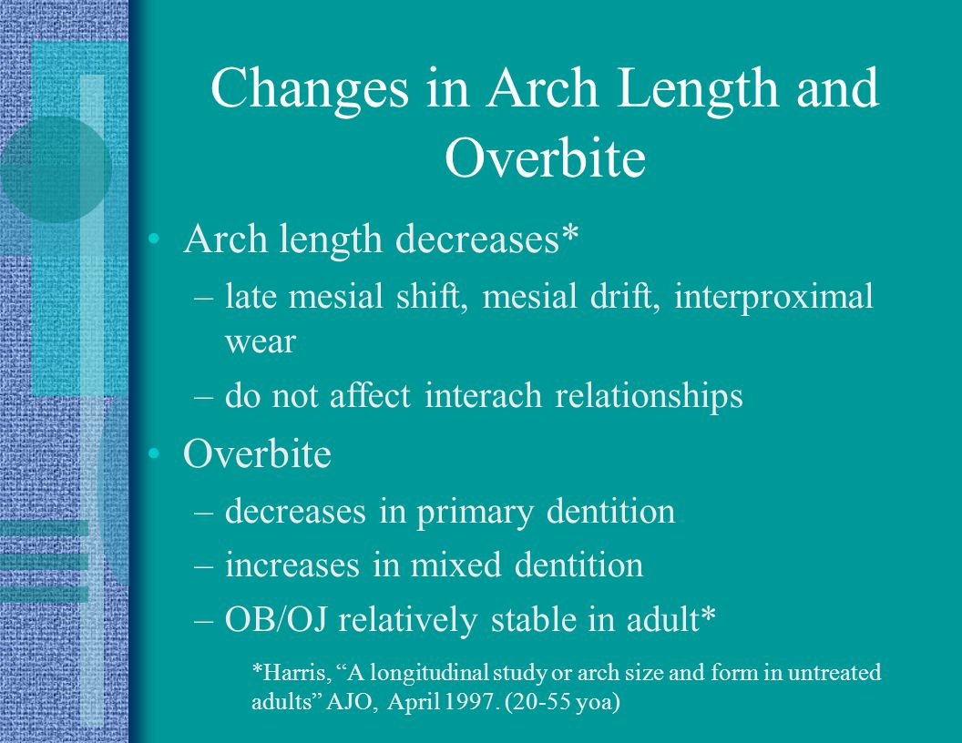 Changes in Arch Length and Overbite