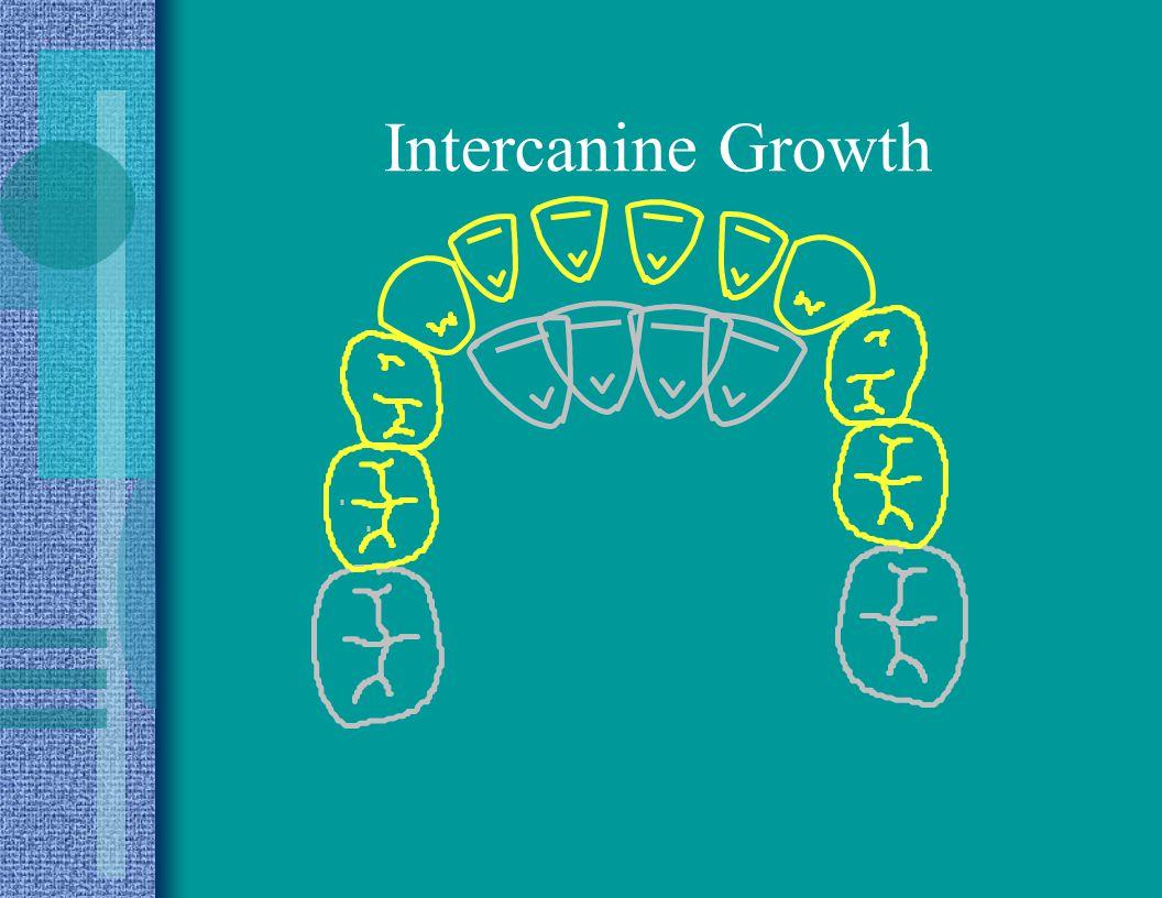 Intercanine Growth