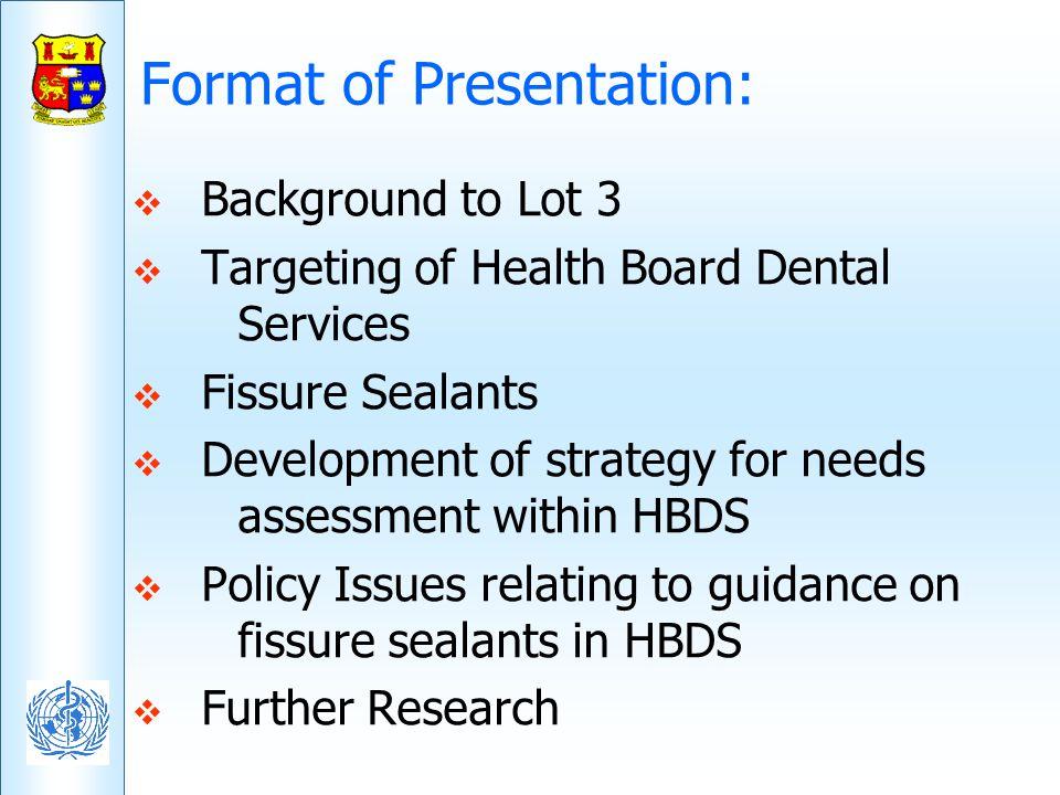 Format of Presentation:
