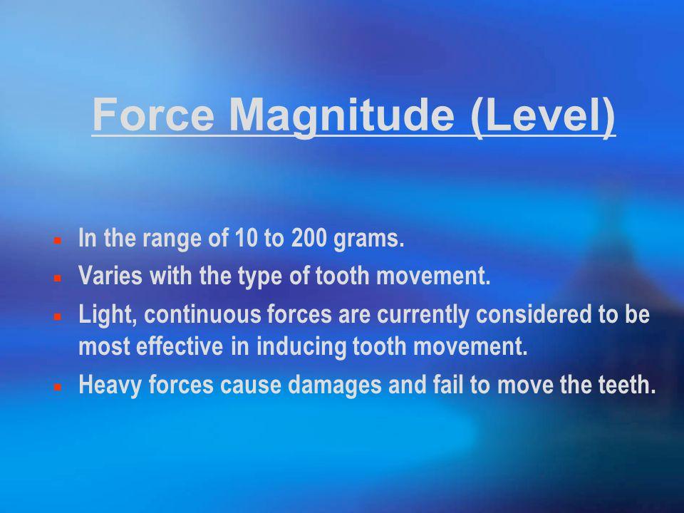 Force Magnitude (Level)