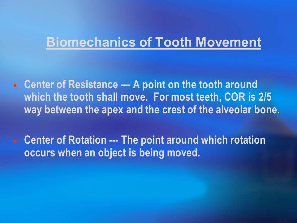 Biomechanics of Tooth Movement
