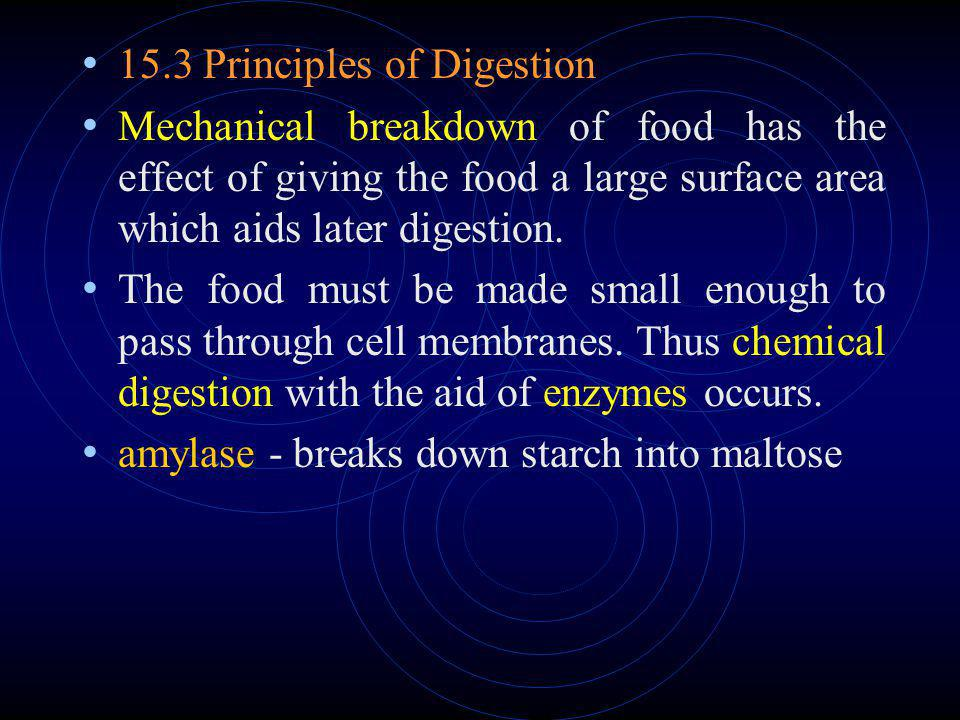 15.3 Principles of Digestion