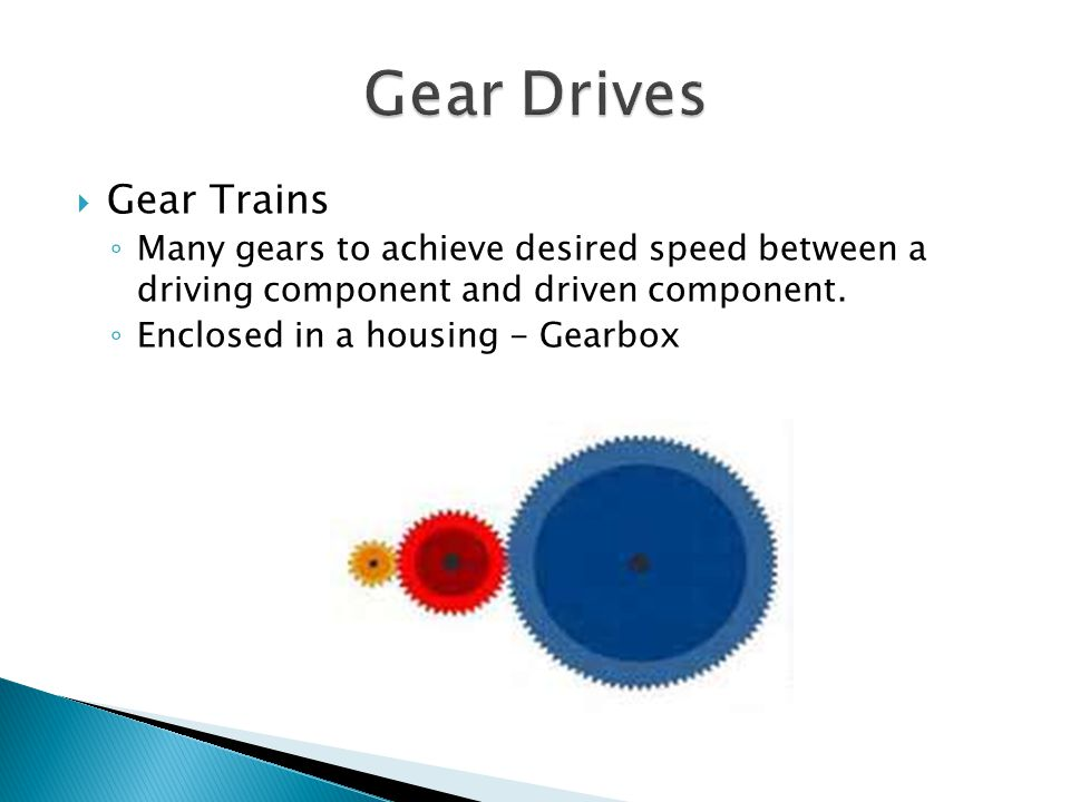 Gear Drives Gear Trains