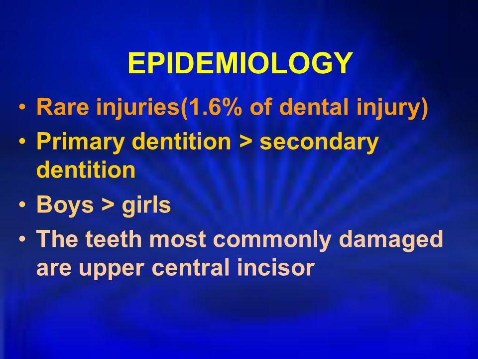 EPIDEMIOLOGY Rare injuries(1.6% of dental injury)