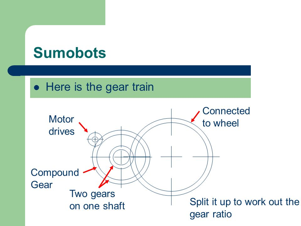 Sumobots Here is the gear train Connected to wheel Motor drives