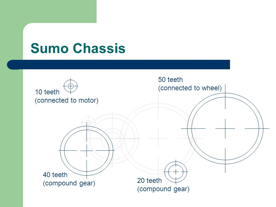 Sumo Chassis 50 teeth (connected to wheel)