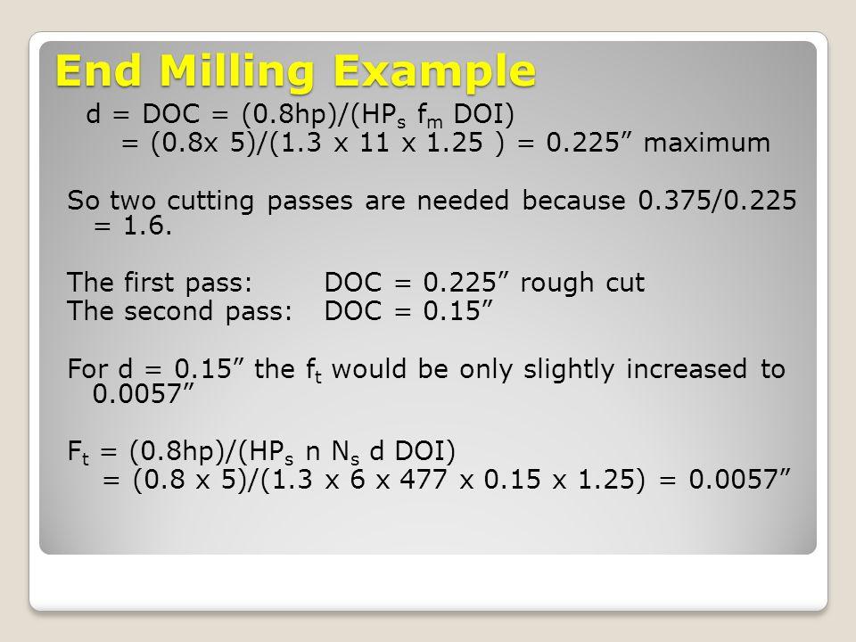 End Milling Example d = DOC = (0.8hp)/(HPs fm DOI)