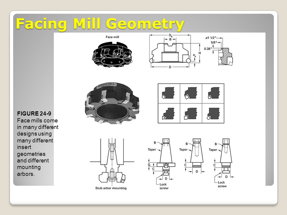 Facing Mill Geometry FIGURE 24-9 Face mills come