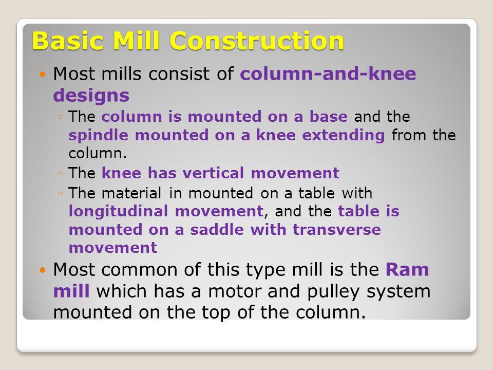 Basic Mill Construction