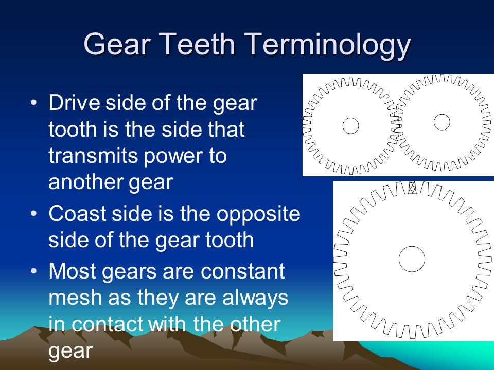Gear Teeth Terminology