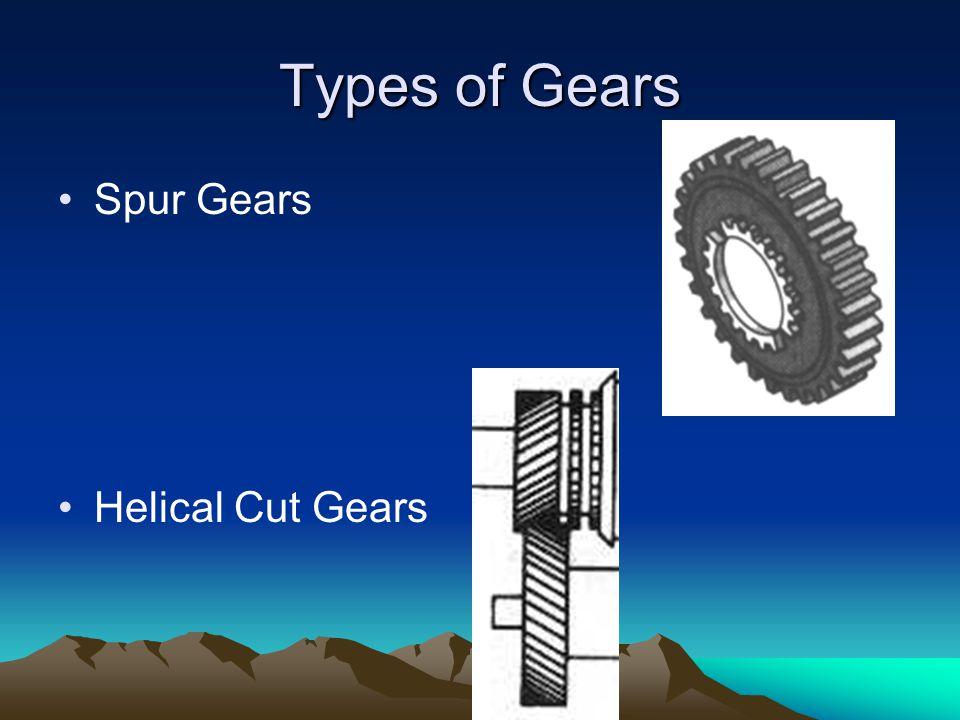 Types of Gears Spur Gears Helical Cut Gears