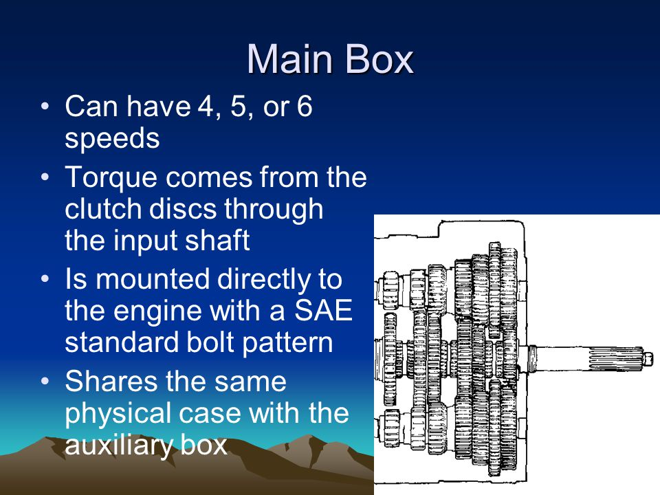 Main Box Can have 4, 5, or 6 speeds