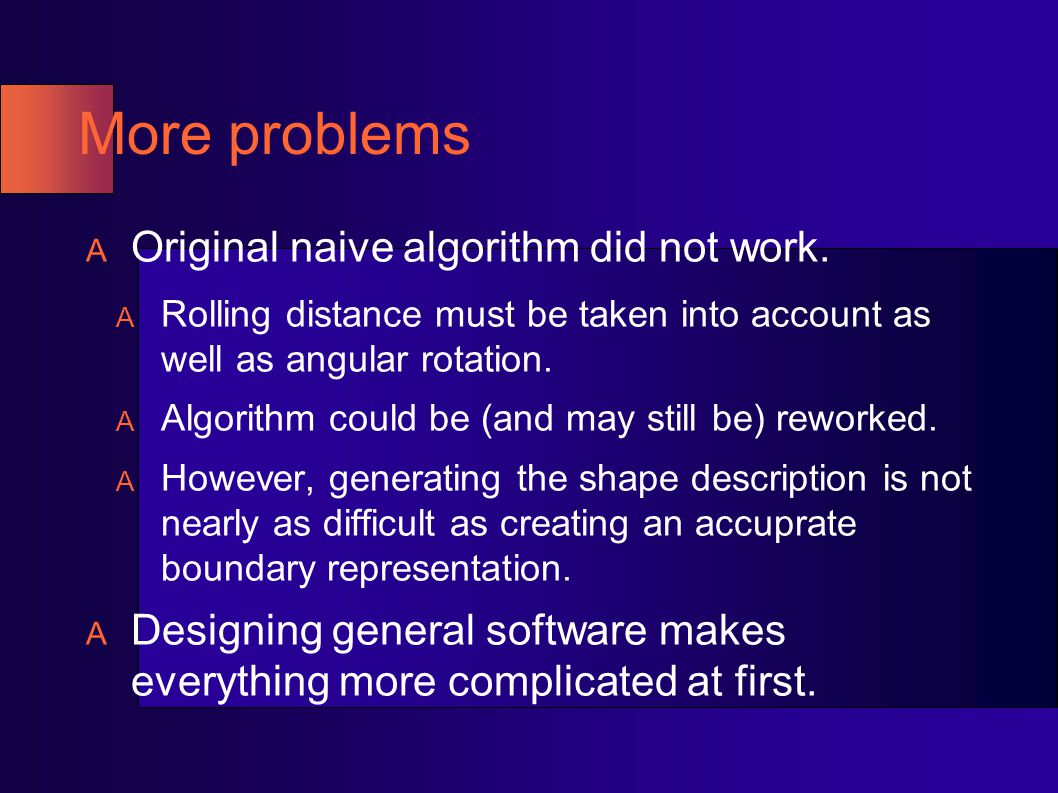 More problems Original naive algorithm did not work.