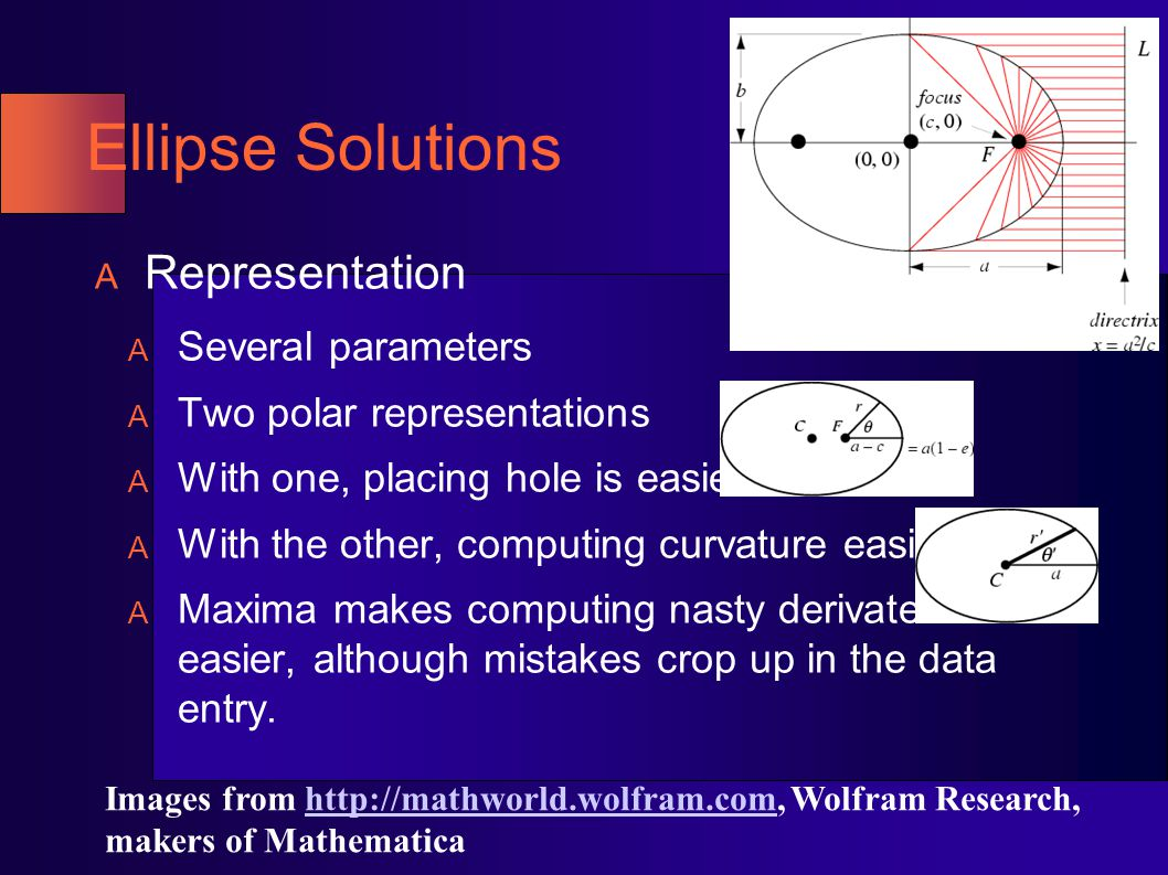 Ellipse Solutions Representation Several parameters