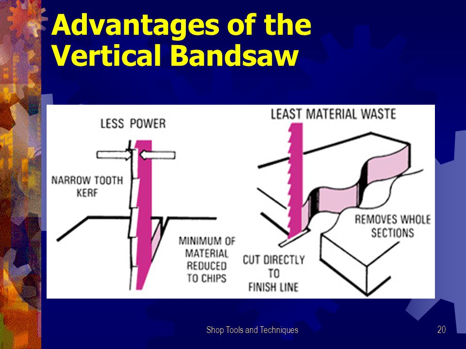 Advantages of the Vertical Bandsaw