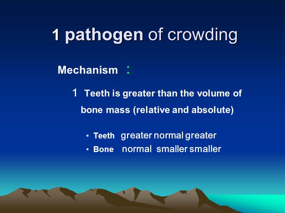 1 pathogen of crowding Mechanism :