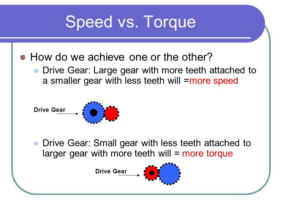 Speed vs. Torque How do we achieve one or the other Shapes