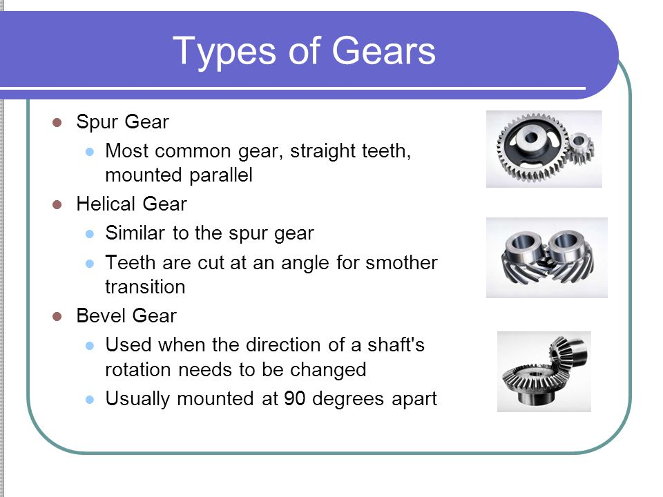 Types of Gears Spur Gear