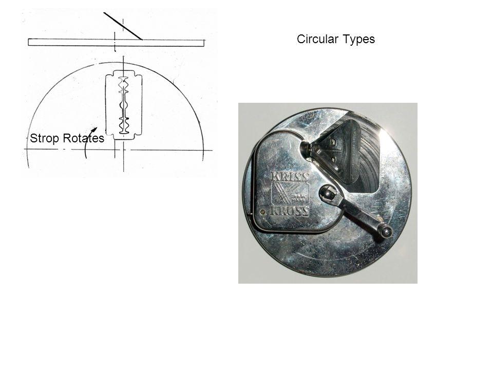 Circular Types Strop Rotates