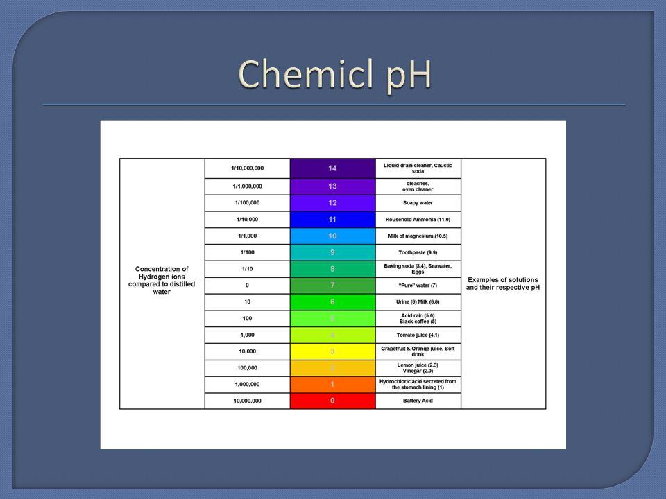 Chemicl pH