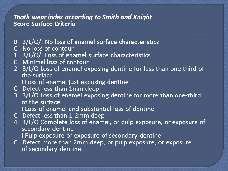 Tooth wear index according to Smith and Knight