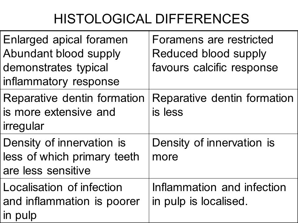 HISTOLOGICAL DIFFERENCES