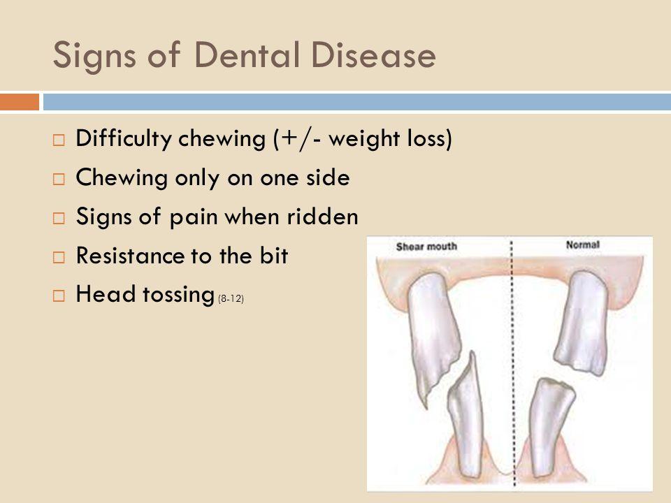 Signs of Dental Disease