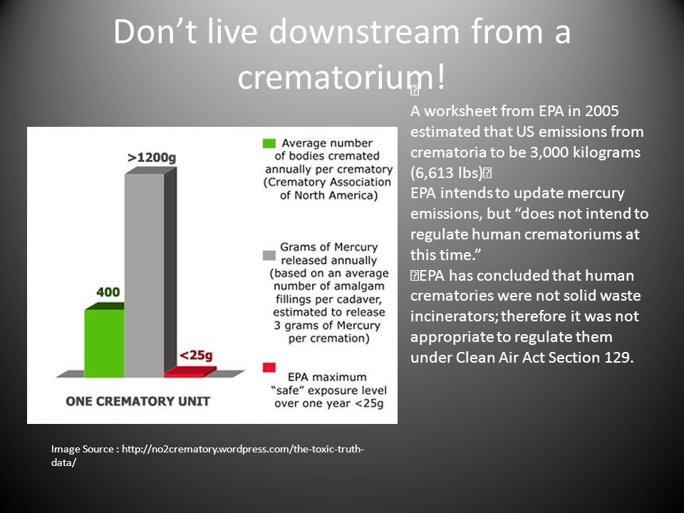 Don't live downstream from a crematorium!