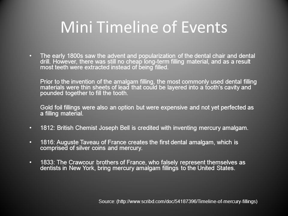 Mini Timeline of Events