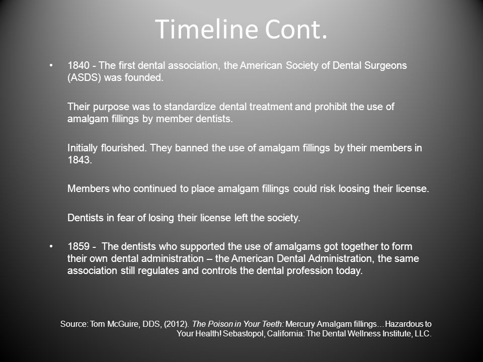 Timeline Cont. 1840 - The first dental association, the American Society of Dental Surgeons (ASDS) was founded.