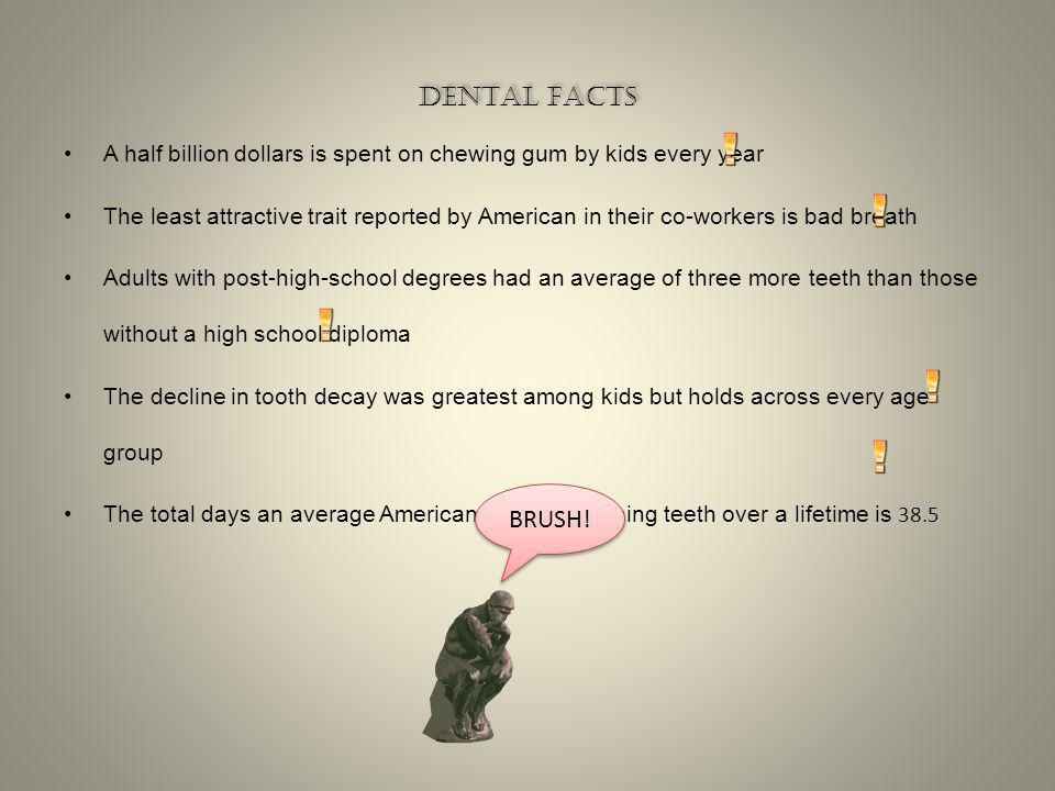 DENTAL FACTS A half billion dollars is spent on chewing gum by kids every year.