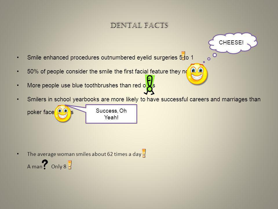 DENTAL FACTS CHEESE! Smile enhanced procedures outnumbered eyelid surgeries 5 to 1.