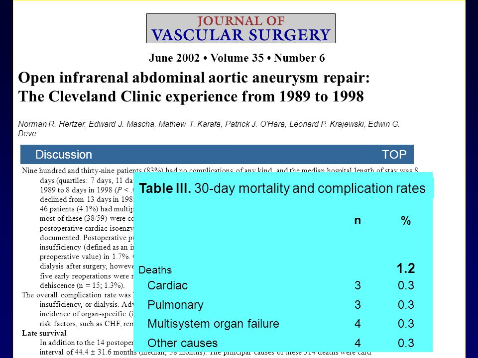 Open infrarenal abdominal aortic aneurysm repair: