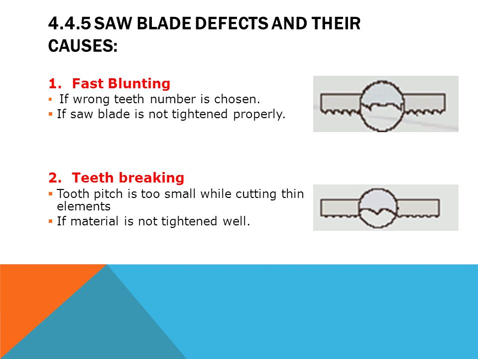 4.4.5 Saw blade defects and their causes: