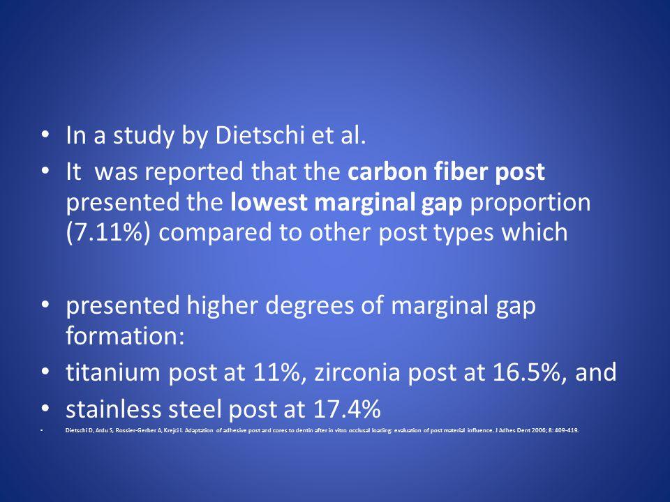 In a study by Dietschi et al.