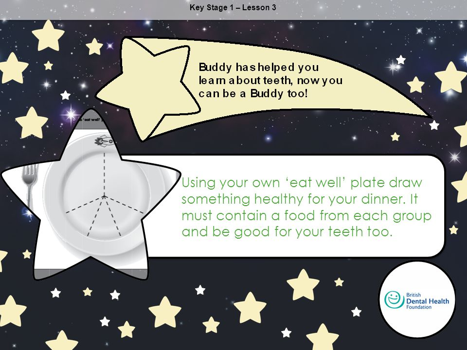 Using your own 'eat well' plate draw something healthy for your dinner