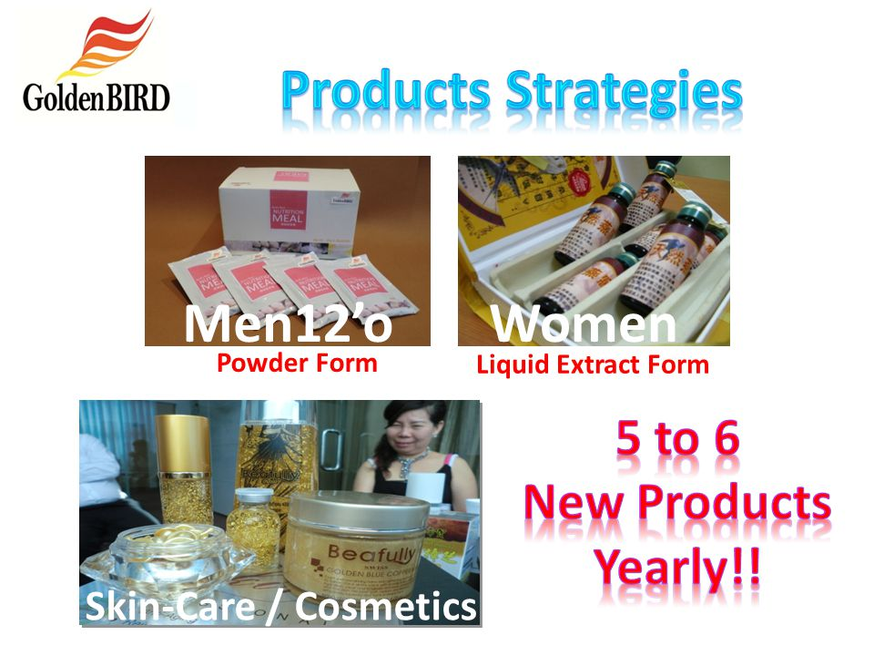 Products Strategies Men12'o Women