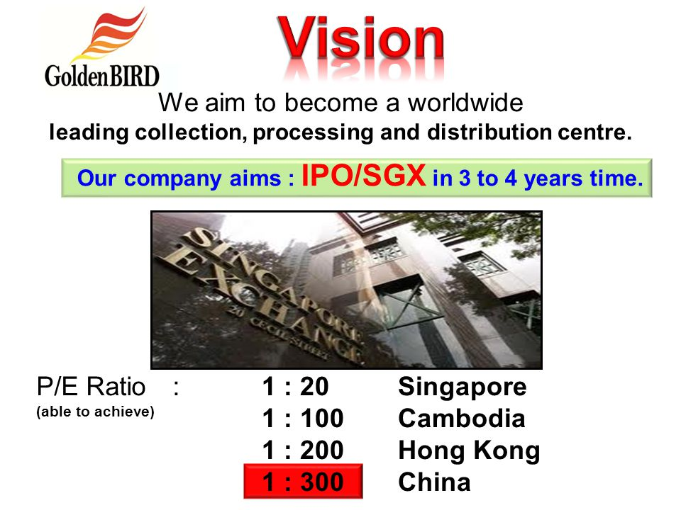 Our company aims : IPO/SGX in 3 to 4 years time.
