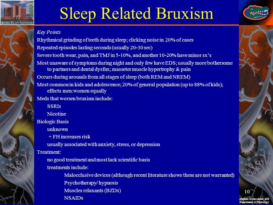Sleep Related Bruxism