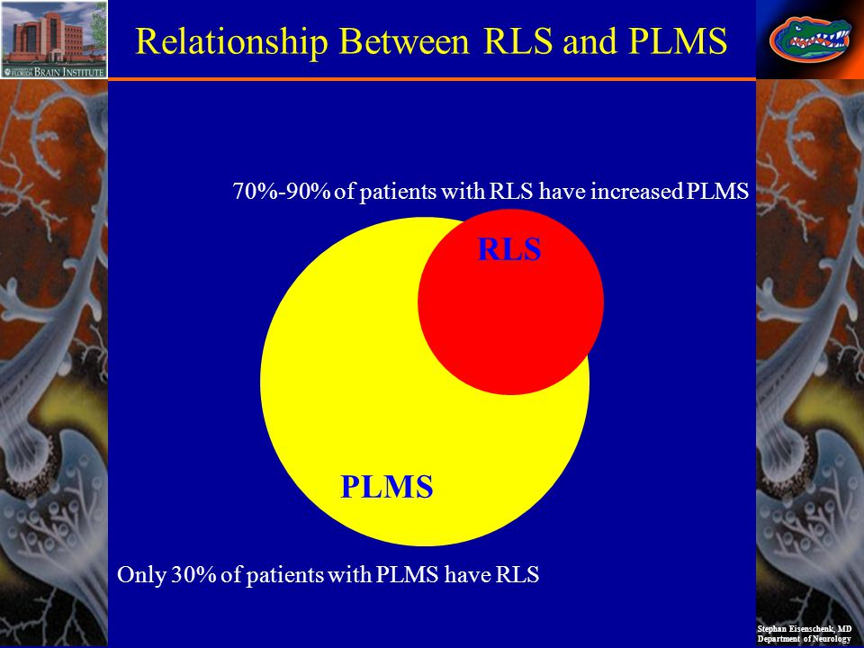 Relationship Between RLS and PLMS
