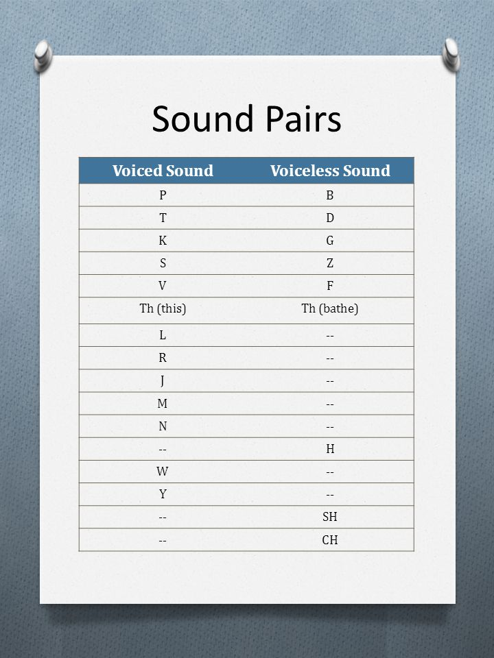 Sound Pairs Voiced Sound Voiceless Sound P B T D K G S Z V F Th (this)