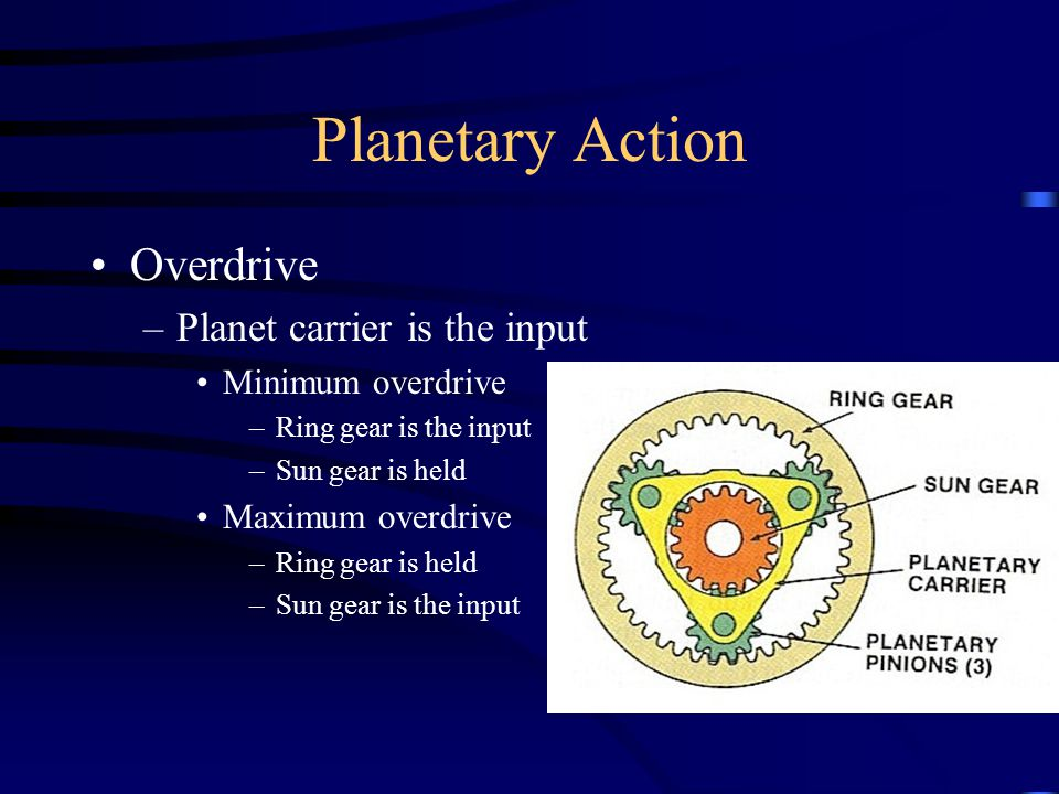 Planetary Action Overdrive Planet carrier is the input