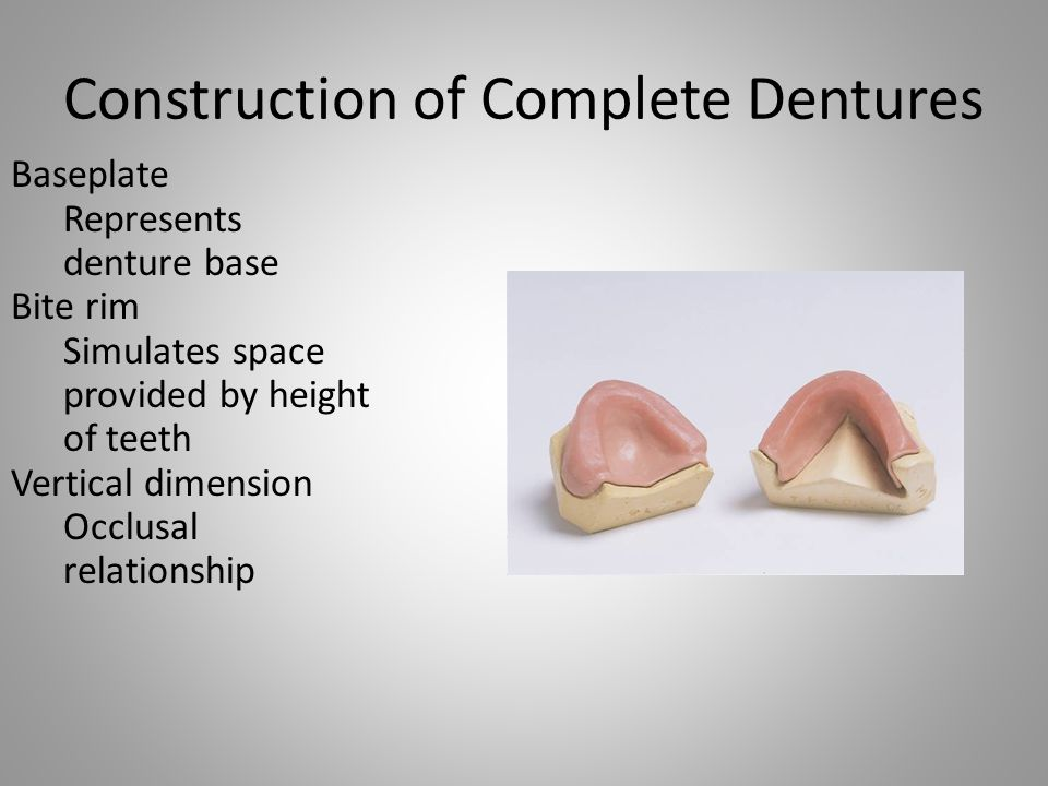 Construction of Complete Dentures