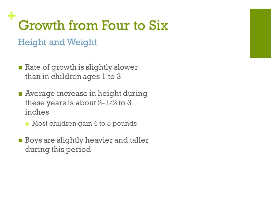 Growth from Four to Six Height and Weight